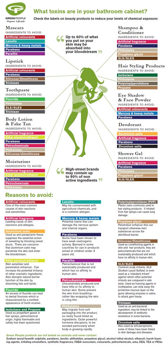 Do you know which toxins to avoid in your beauty products and why? The fantastic thing is that www.MyToxicFreeClub.com has a replacement certified toxic free product for each item on this list.  Contact me today for details on how to get educated on the subject.  dnp1515@gmail.com