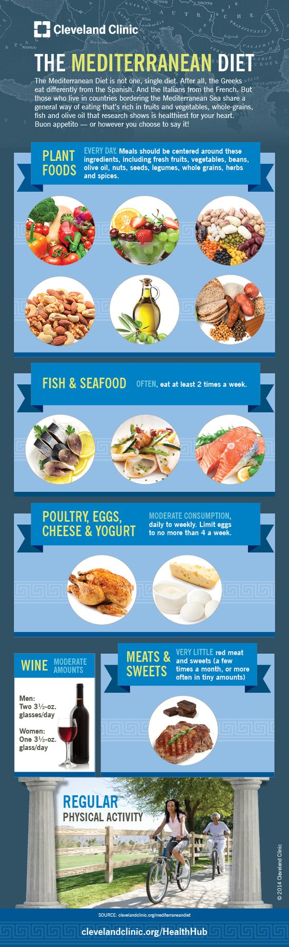 Why the #mediterranean diet is the healthiest for your #heart. #infographic
