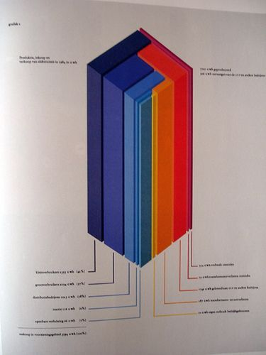 3D 막대 그래프 디자인