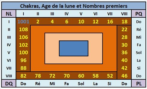 age_lune_a3.jpg