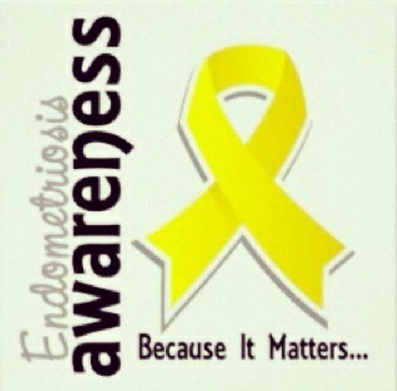 #endoawareness