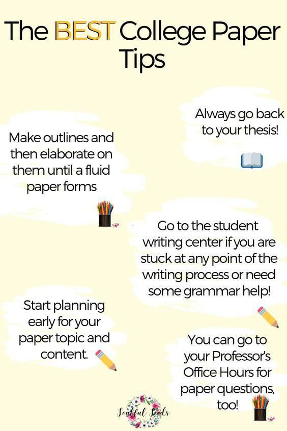 The Best College Paper Tip Online Essay Writing Service For Student At Any Academic Level 500 Writer 24 Fun On Line