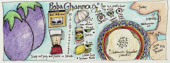 Baba Ghannouj by Christine McCloud