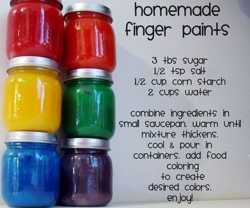 Make your own finger paints..Recipes for homemade crayons, bath paints, etc