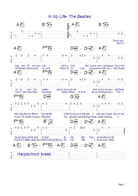 Ukulele : ukulele tabs the beatles Ukulele Tabs in Ukulele Tabs The Beatlesu201a Ukulele Tabs The ...