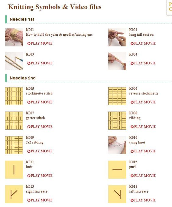 Knitting Chart Symbols Pdf : Symbols knitting and videos on pinterest