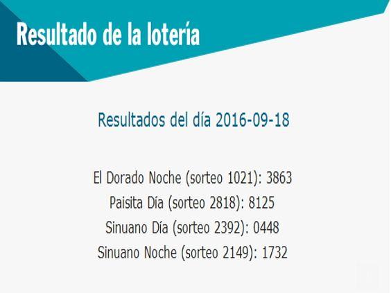 Resultado de la Lotería: Resultado-de-la-Lotería-18-09-2016