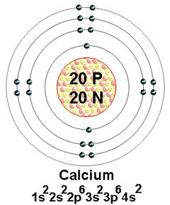 the o 39 jays chemistry and numbers on pinterest : calcium bohr diagram - findchart.co