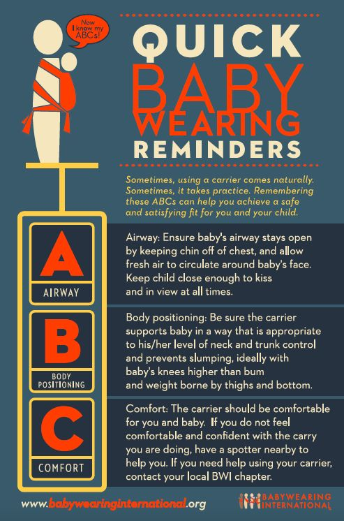 ABC Babywearing Safety BWI