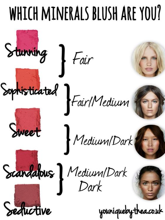 Mineral blush colors by Younique #younique #youniqueproducts
