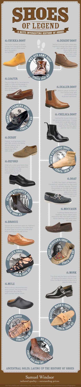 Samuel Windsor Shoes of Legend Infographic