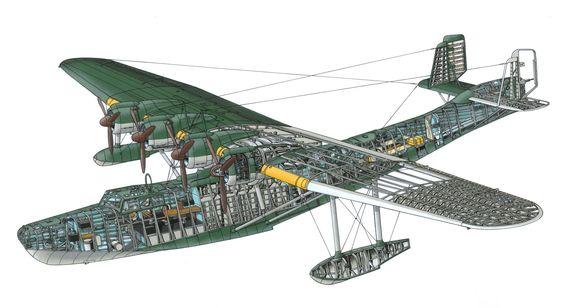 WWII Japanese Flying Boat Kawanishi H6K
