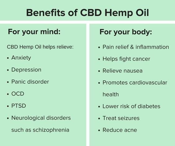 Hemp oil helps soothe your mind and body HempsVision's Classic Hemp Oil provides many health benefits to the body as well as the mind. The safe, all natural pain reliever can be better for you than common pain relievers, as it relieves pain without the scary side effects associated with medicines such as ibuprofen or aspirin.