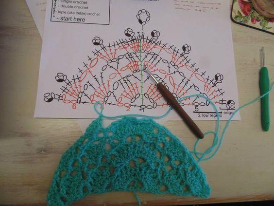 Advanced Crochet Workshop
