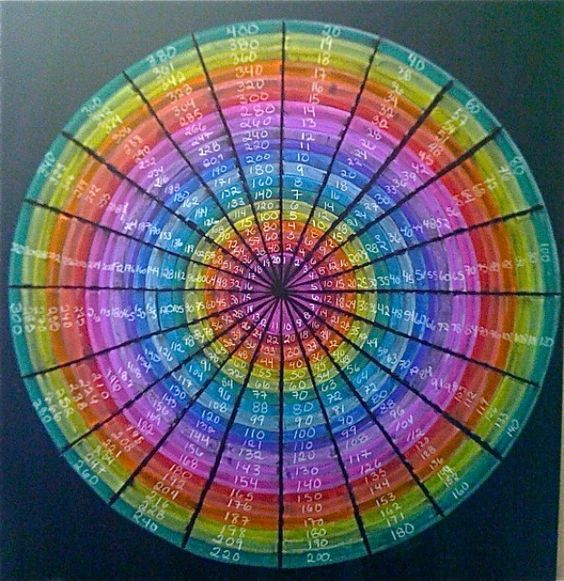 Waldorf ~ 6th grade ~ Geometry ~ Concentric Circles ~ chalkboard drawing