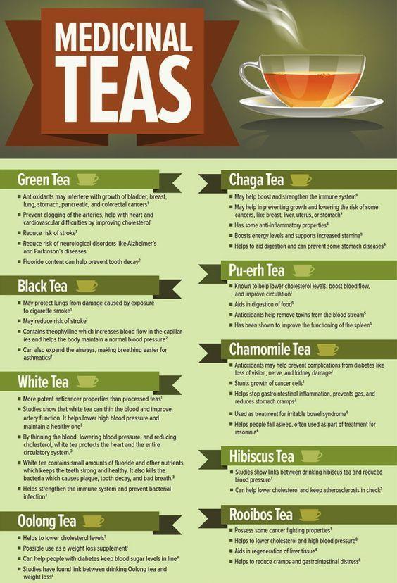 Pin By Smithroxann On Matcha Tea Matcha Tea Benefits Matcha Powder Herbal Tea Benefits Medicinal Tea Green Tea Benefits