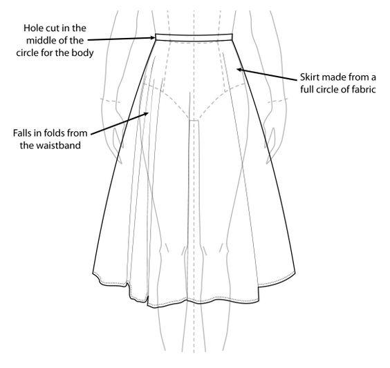Circle Skirt Fashion Illustrations Pinterest Circles