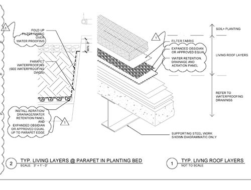 living roof construction | Living Roof Layer diagram, by Field Operations]