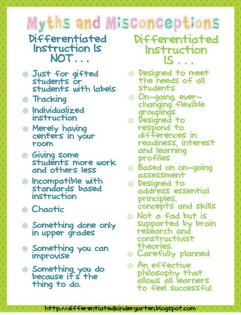 Facts about differentiated instruction