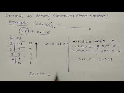 Decimal To Binary Conversion Floating