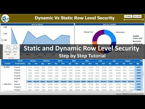 Static And Dynamic Row Level Security In Power Bi Youtube Dynamic Static The Row