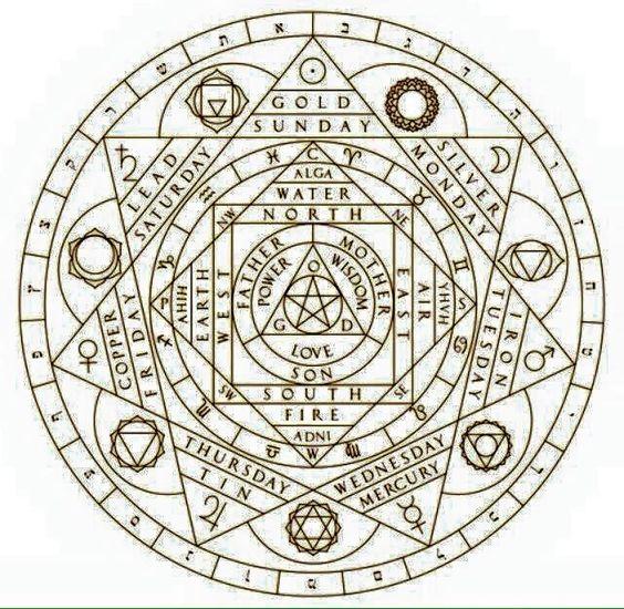 alchemy - Buscar con Google
