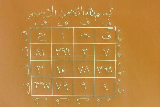 arab qahwa a fogyáshoz
