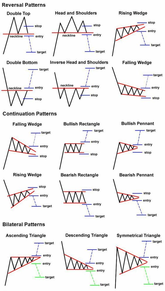 Toshimoku S Trading Tips Tricks Top Trading Strategy Trading