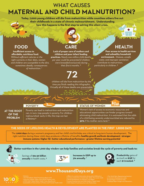 Change a life, change the future: partnering to reduce child undernutrition. Infographic from  www.ThousandDays.org