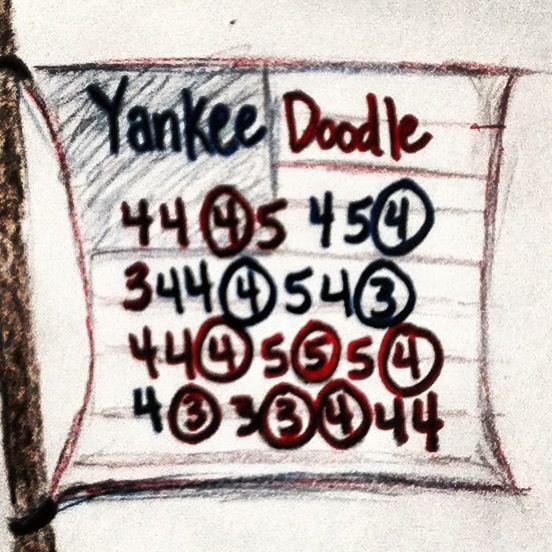 Harmonica harmonica tabs rudolph red nosed reindeer : Pinterest • The world's catalog of ideas