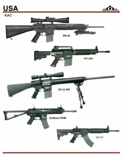 США: KAC SR-25, KAC SR-47, KAC PDW