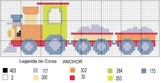 Gráficos Ponto Cruz e Artesanato: trem