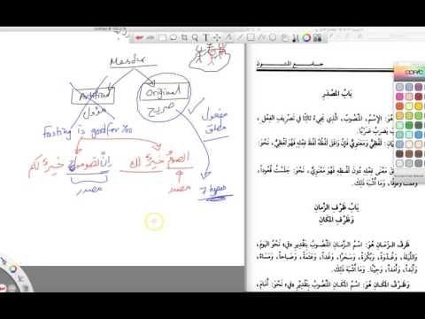 Ajurrumiyya Arabic Grammar Beginners Youtube Learning Arabic Lesson Grammar