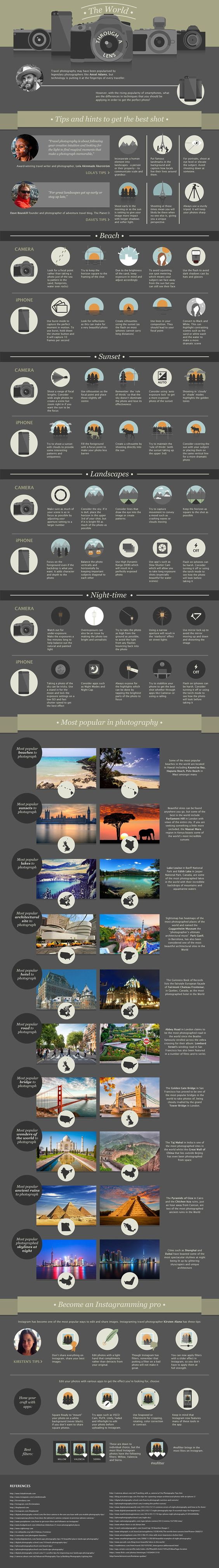 Fairmont Hotels' infographic guide to shooting holiday photos plus how to Instagram like a pro | Daily Mail Online...X