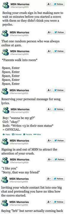 MSN Messenger days....: