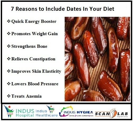7 Reasons to Include Dates in Your Diet....