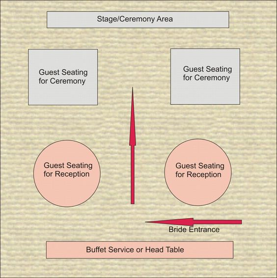 Ceremony And Reception In Same Room: How To Arrage 8ft Reception Table In The Same Room As The
