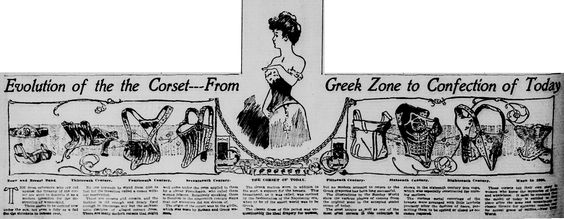 Illustrating the evolution of the corset. From the July 16, 1899 Seattle Post-Intelligencer.