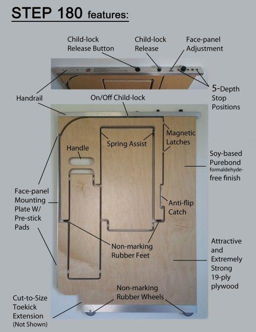 Admirable Step 180 In 2019 Kitchen Step Stool Folding Furniture Stool Uwap Interior Chair Design Uwaporg