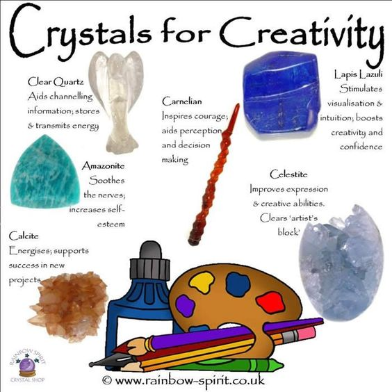 Some of the crystals whose healing properties are for enhancing creativity, curing artist's block in my crystal poster