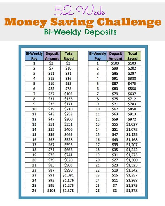 Weekly Calendar Calculator : Week money saving challenge bi weekly random things