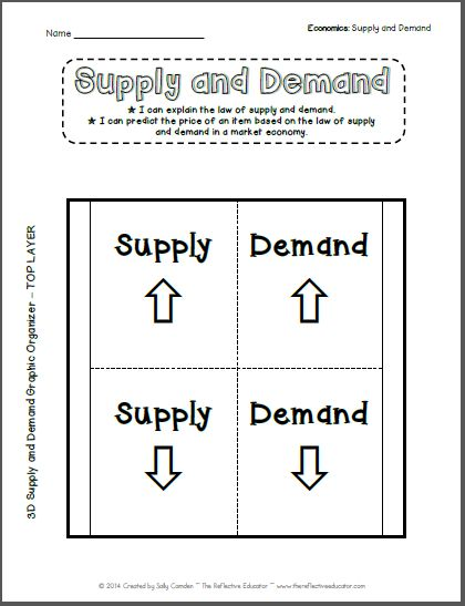 Printables Supply And Demand Worksheet economics supply and demand student the front page of foldable students create in my lesson