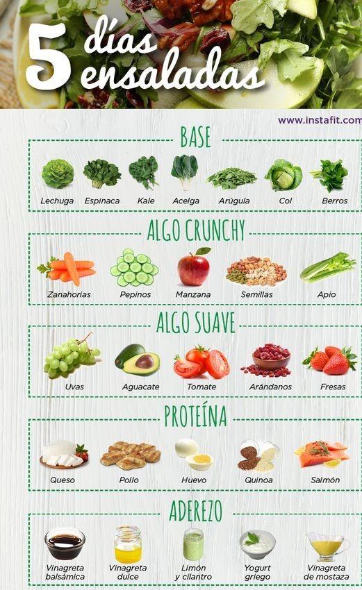 Recetas Faciles Rapidas Y Economicas Hacer En Casa Receta Comida Saludable Ensaladas Comida Saludable Comida