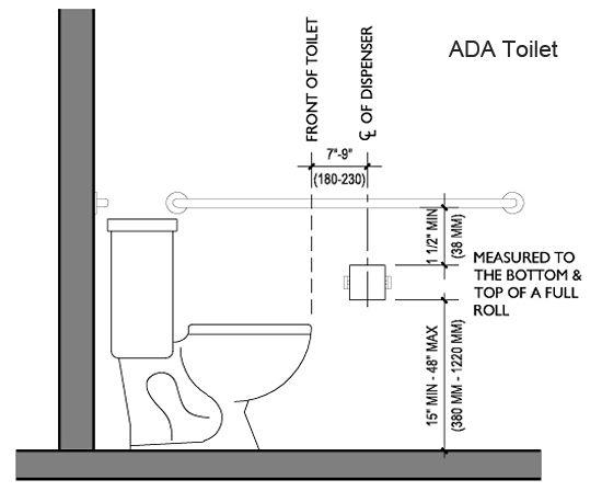 Installation Height Of Toilet Paper Holder Toilet Paper Holder