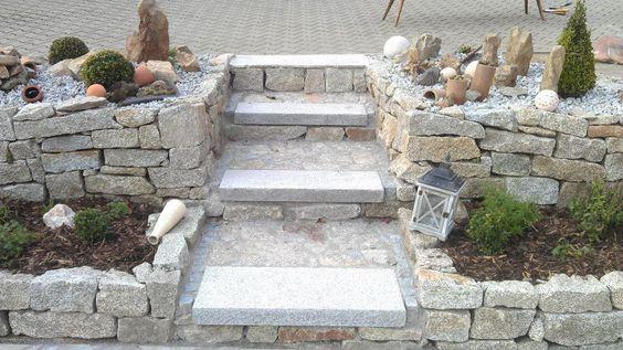 steps...