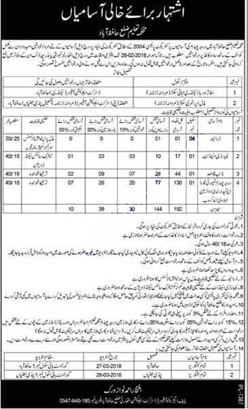Education Department Jobs 2018 In Hafizabad For Driver And Naib - trauma registrar sample resume