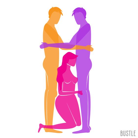 Threesome positions two men