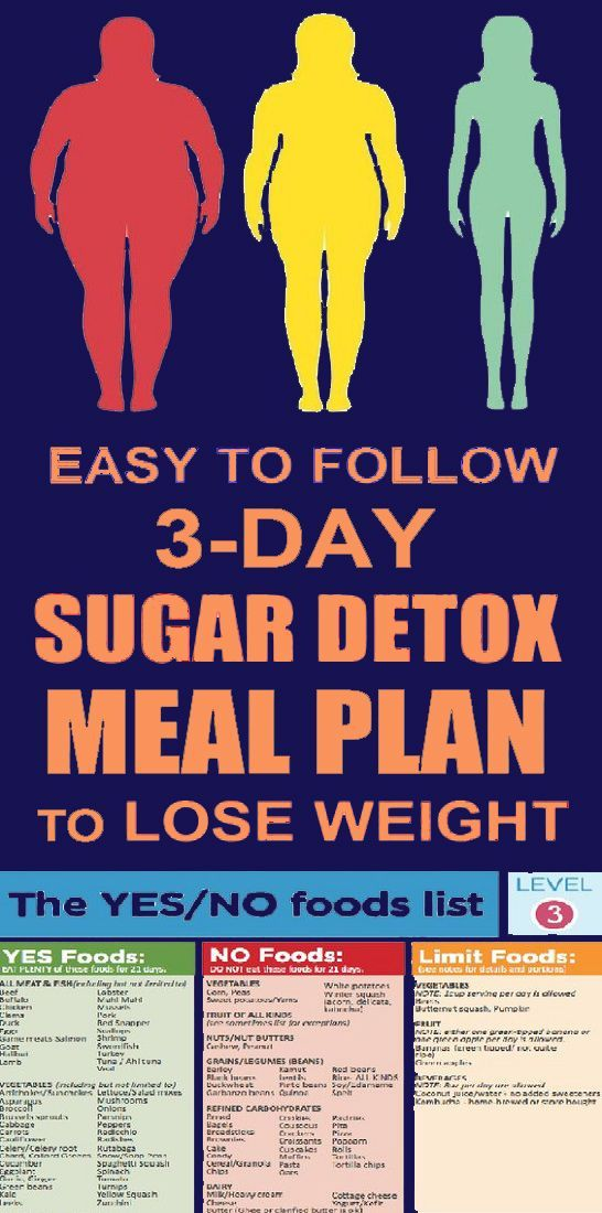 3 day sugar cleanse diet