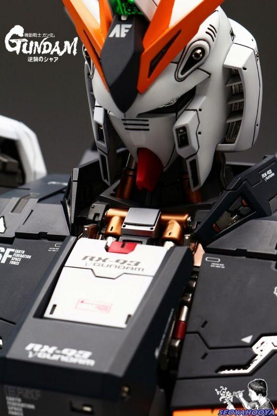 POINTNET.COM.HK - Neo Grade 1/35 RX-93 Nu Gundam 頭像