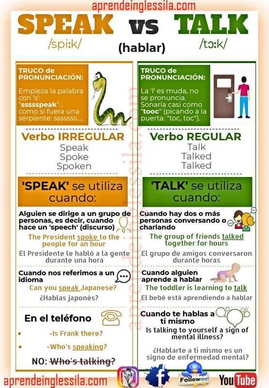 Qué Verbo Debes Usar En Inglés Speak O Talk Adjetivos